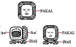 Deciphering Maya Glyphs [ushistory org]