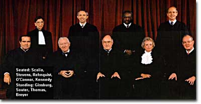 The Supreme Court: What Does It Do? [