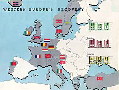 Nations that benefited from the Marshall Plan