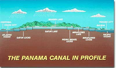 44g. The Panama Canal
