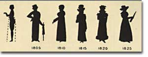 Trends in clothing such as those seen above from the early 1800s