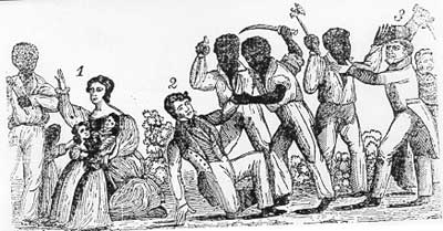 an analysis of the arguments of pro slavery in the south Learning activity – secondary level slavery in the and south, arguments used to defend slavery in the 18th support the abolitionist and pro-slavery arguments.